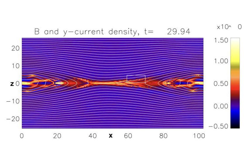 Editor's pick: Physics of Plasmas